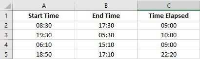 MS Excel Formula to calculate Elapsed Time